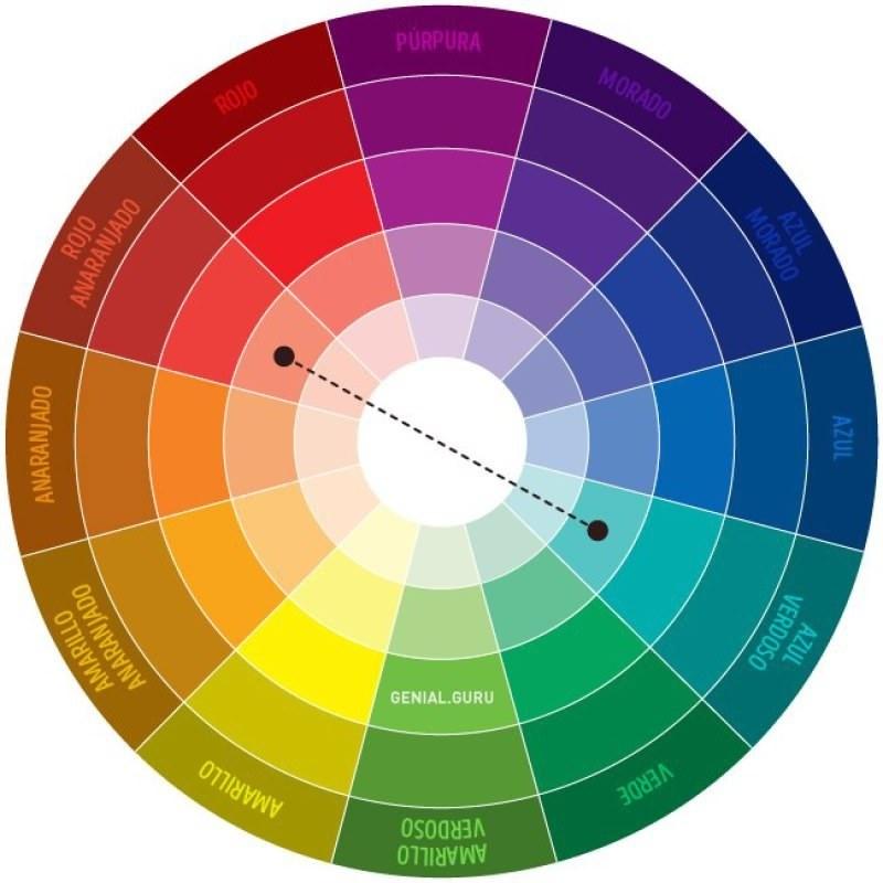 circulo_cromatico_colores_complementarios_6382